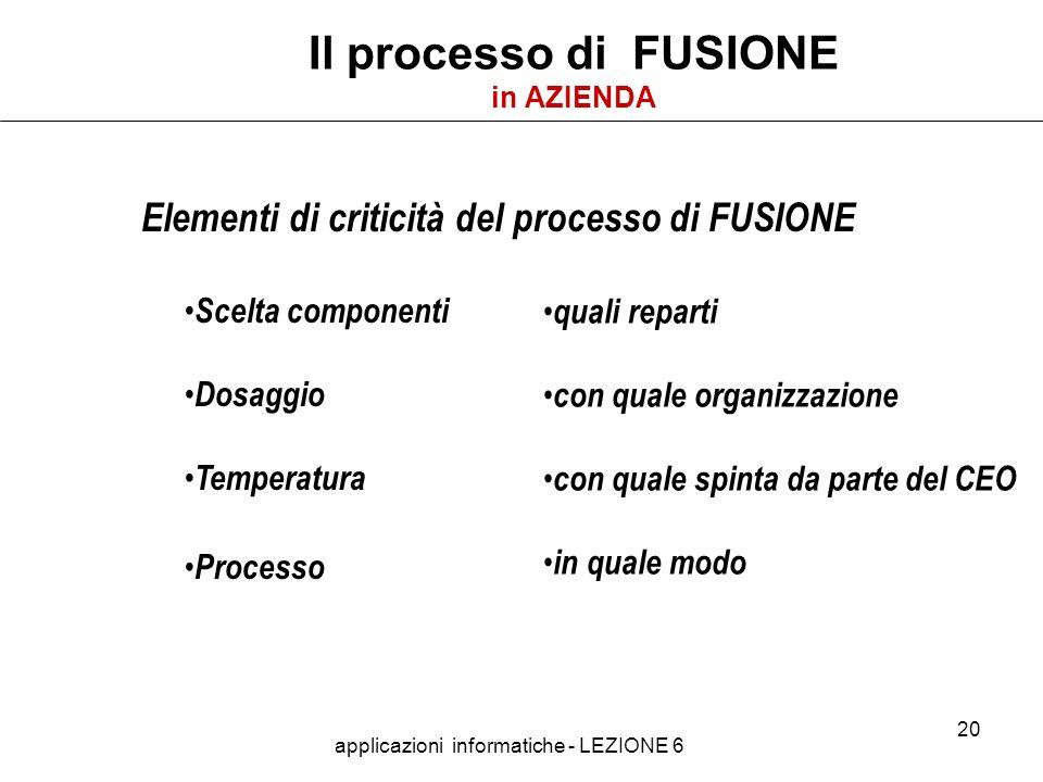 applicazioni informatiche - LEZIONE 6 20 Il processo di FUSIONE in AZIENDA Elementi di criticità del processo di FUSIONE Scelta componenti Dosaggio Te