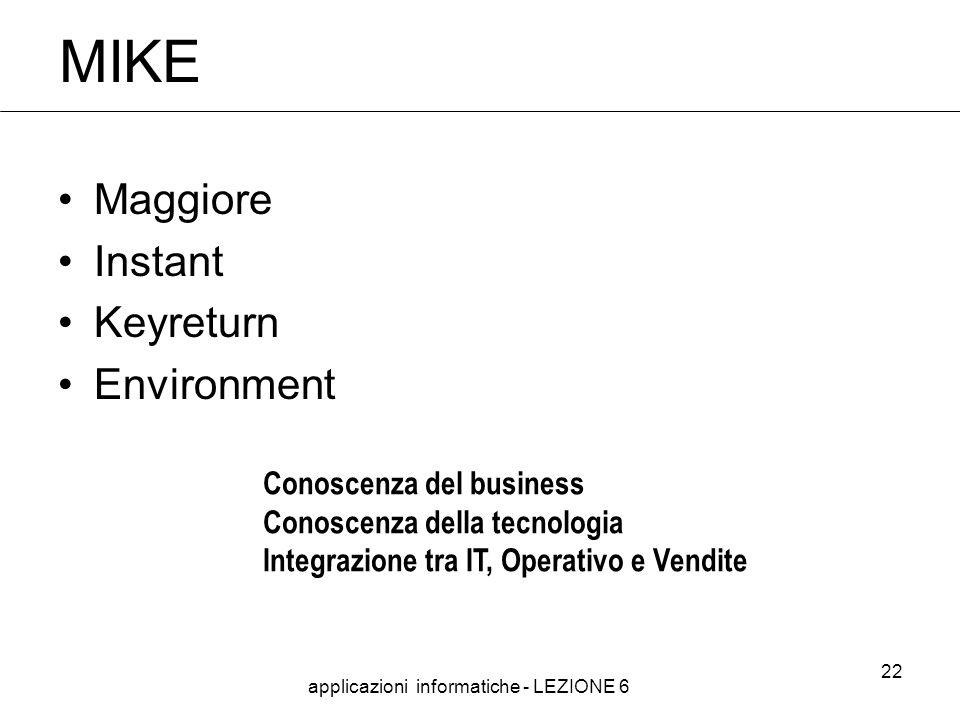 applicazioni informatiche - LEZIONE 6 22 MIKE Maggiore Instant Keyreturn Environment Conoscenza del business Conoscenza della tecnologia Integrazione tra IT, Operativo e Vendite