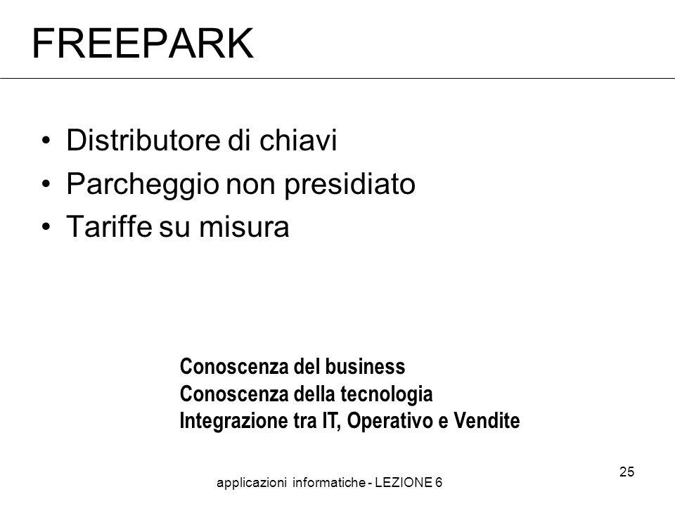 applicazioni informatiche - LEZIONE 6 25 FREEPARK Distributore di chiavi Parcheggio non presidiato Tariffe su misura Conoscenza del business Conoscenza della tecnologia Integrazione tra IT, Operativo e Vendite