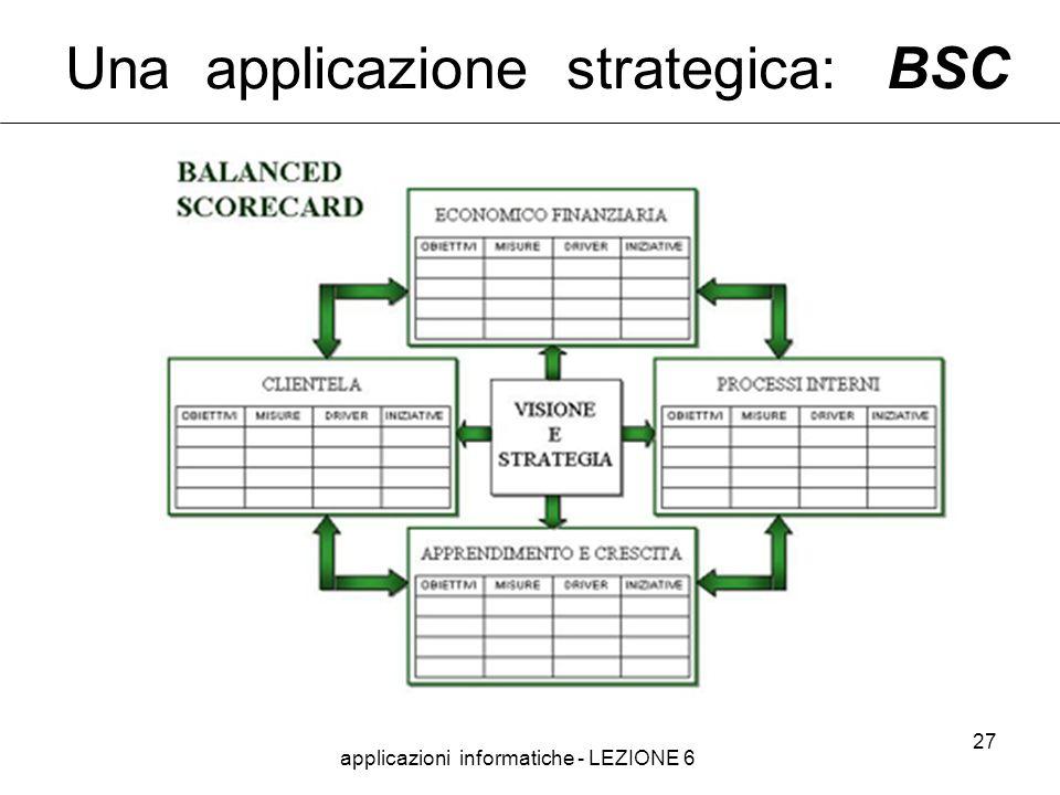 applicazioni informatiche - LEZIONE 6 27 Una applicazione strategica: BSC