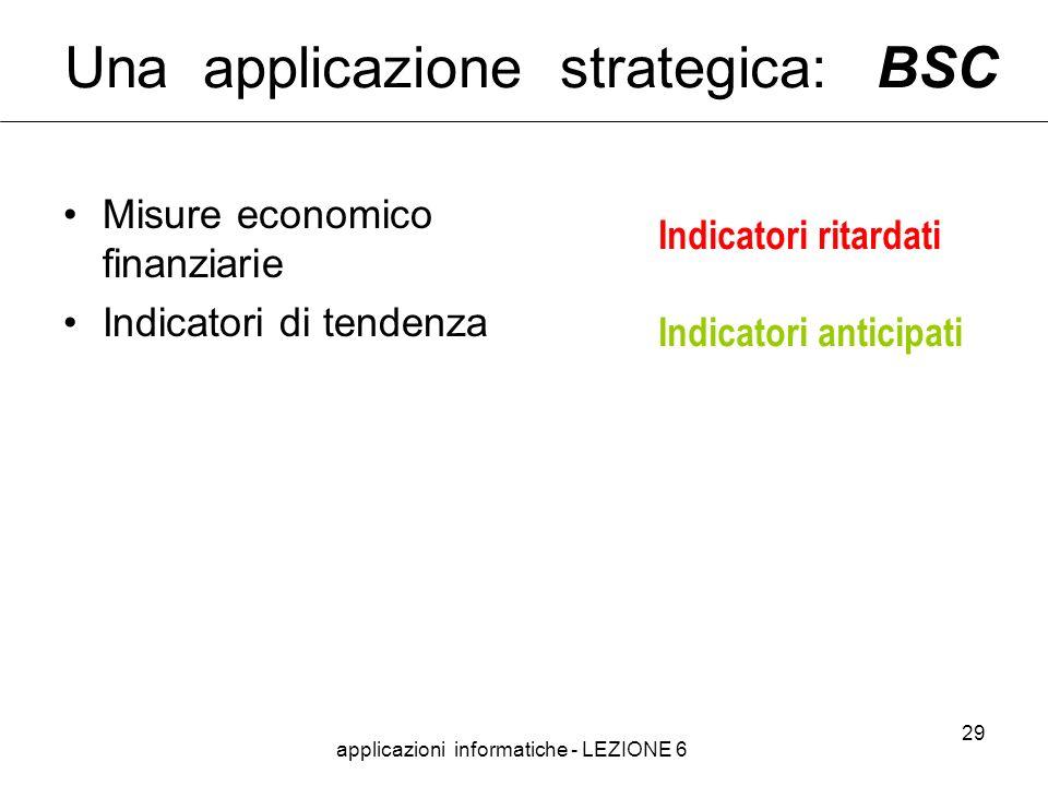 applicazioni informatiche - LEZIONE 6 29 Misure economico finanziarie Indicatori di tendenza Indicatori ritardati Indicatori anticipati Una applicazione strategica: BSC