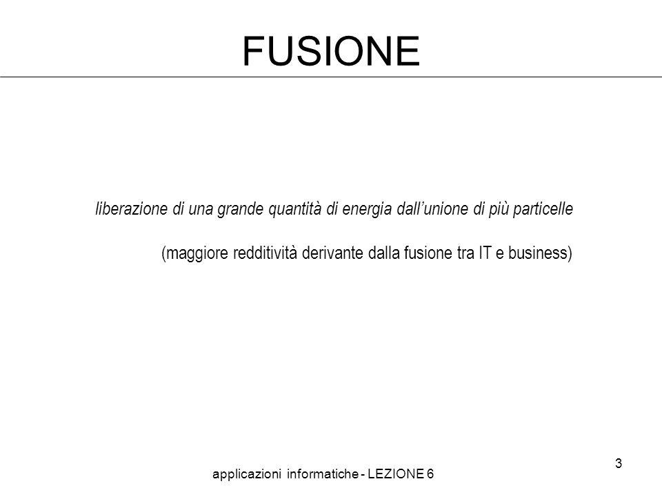 applicazioni informatiche - LEZIONE 6 3 FUSIONE liberazione di una grande quantità di energia dallunione di più particelle (maggiore redditività derivante dalla fusione tra IT e business)