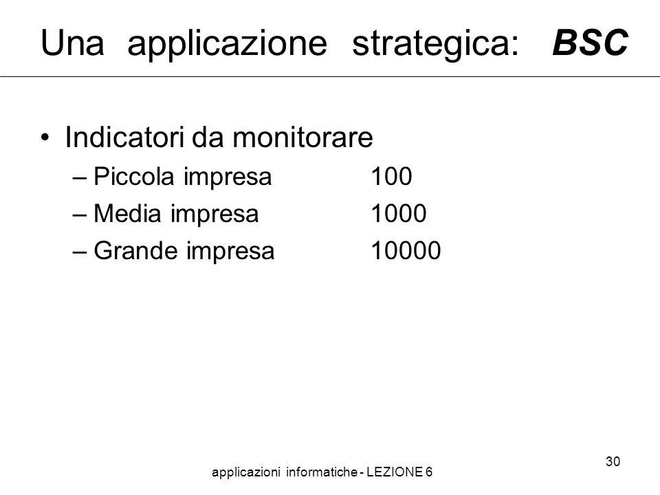 applicazioni informatiche - LEZIONE 6 30 Indicatori da monitorare –Piccola impresa100 –Media impresa1000 –Grande impresa10000 Una applicazione strategica: BSC