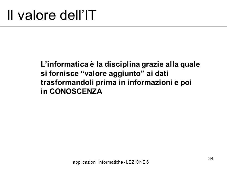 applicazioni informatiche - LEZIONE 6 34 Il valore dellIT Linformatica è la disciplina grazie alla quale si fornisce valore aggiunto ai dati trasformandoli prima in informazioni e poi in CONOSCENZA