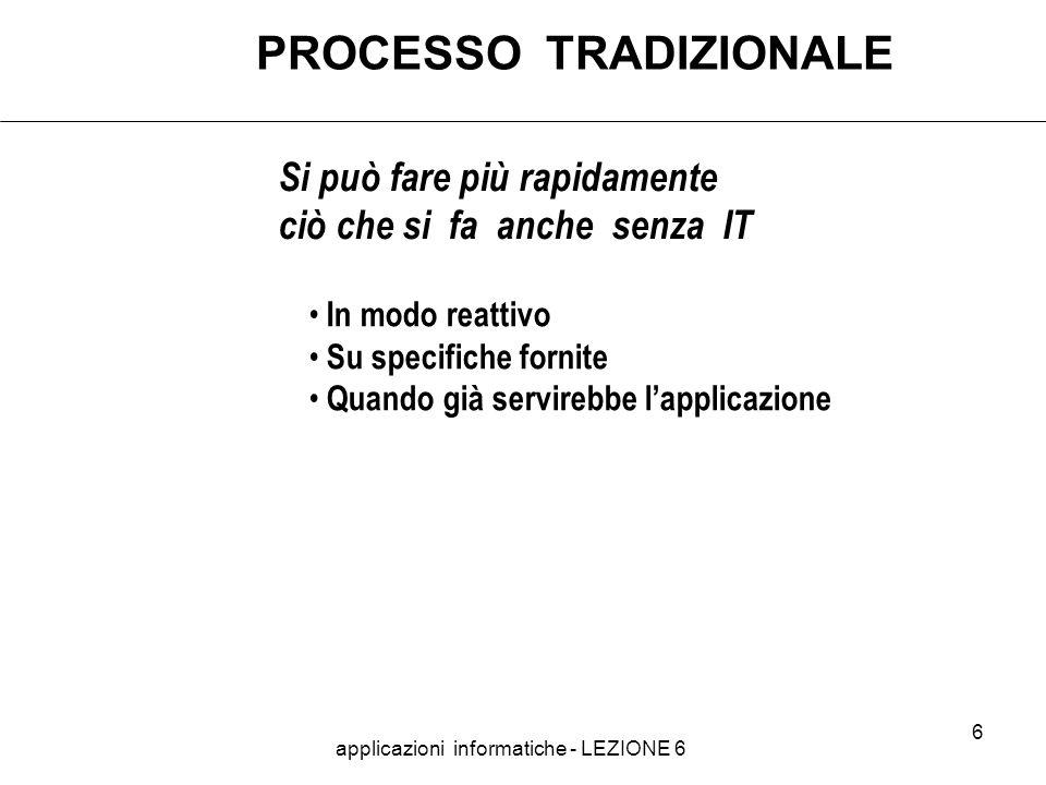 applicazioni informatiche - LEZIONE 6 6 PROCESSO TRADIZIONALE Si può fare più rapidamente ciò che si fa anche senza IT In modo reattivo Su specifiche