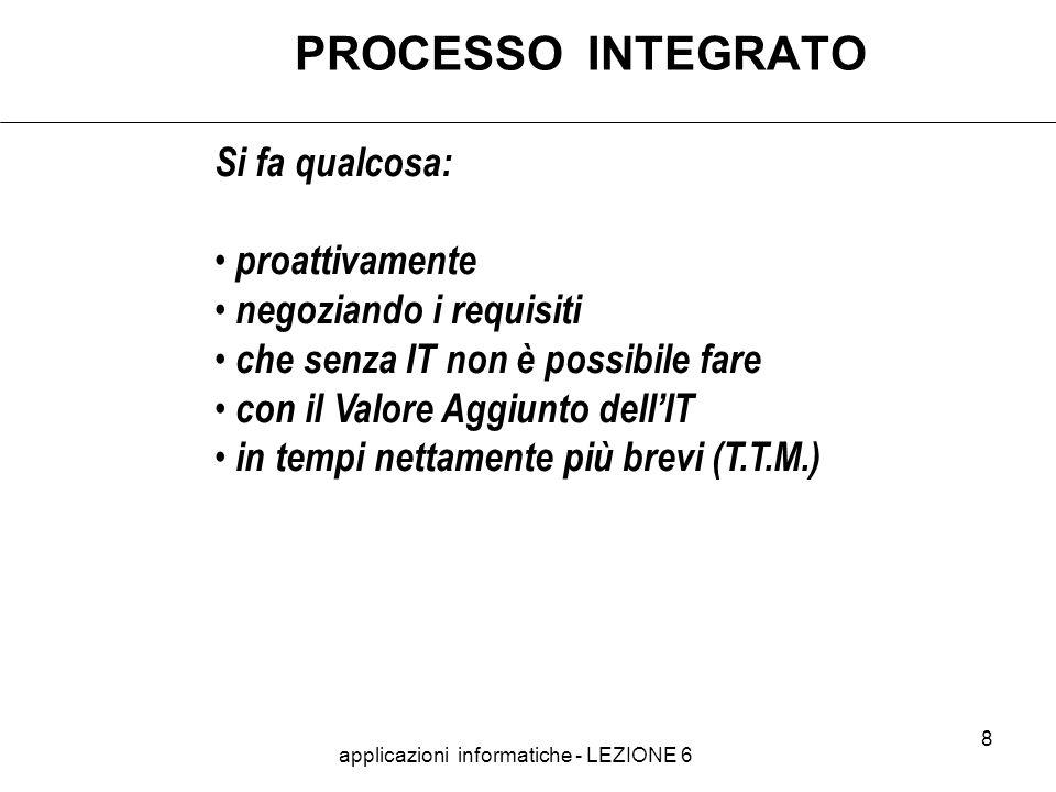 applicazioni informatiche - LEZIONE 6 8 PROCESSO INTEGRATO Si fa qualcosa: proattivamente negoziando i requisiti che senza IT non è possibile fare con il Valore Aggiunto dellIT in tempi nettamente più brevi (T.T.M.)