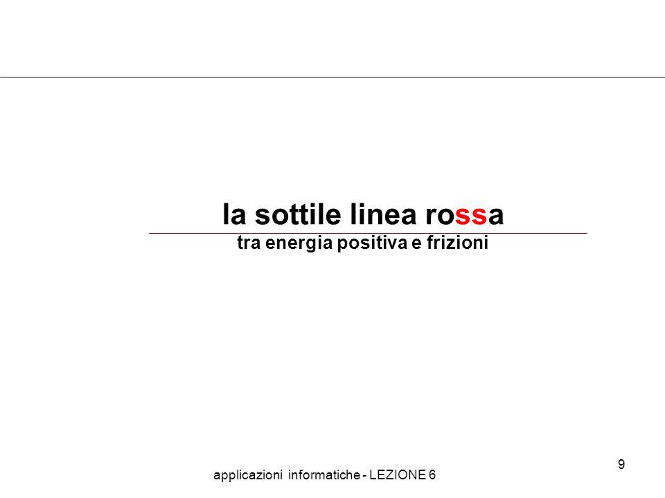 applicazioni informatiche - LEZIONE 6 9 la sottile linea rossa tra energia positiva e frizioni