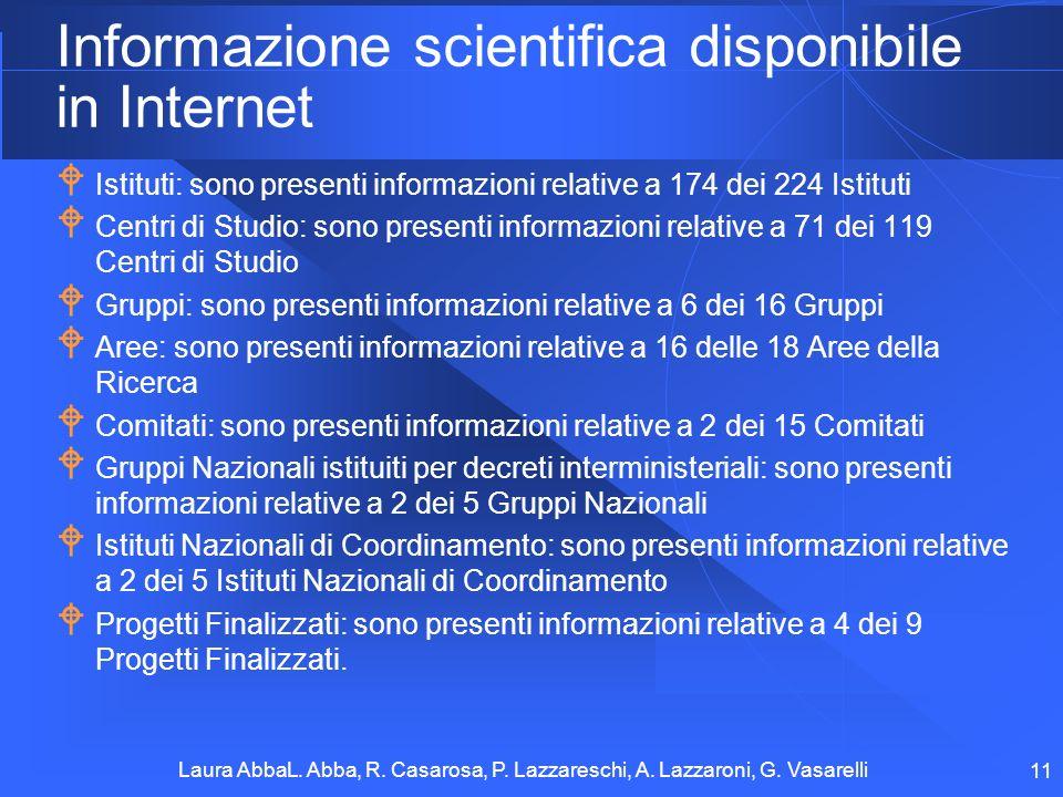 Laura AbbaL. Abba, R. Casarosa, P. Lazzareschi, A. Lazzaroni, G. Vasarelli 11 Informazione scientifica disponibile in Internet Istituti: sono presenti
