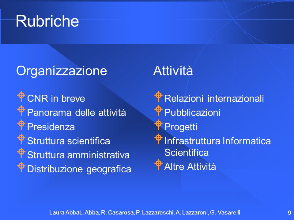 Laura AbbaL. Abba, R. Casarosa, P. Lazzareschi, A. Lazzaroni, G. Vasarelli 9 Rubriche Organizzazione CNR in breve Panorama delle attività Presidenza S