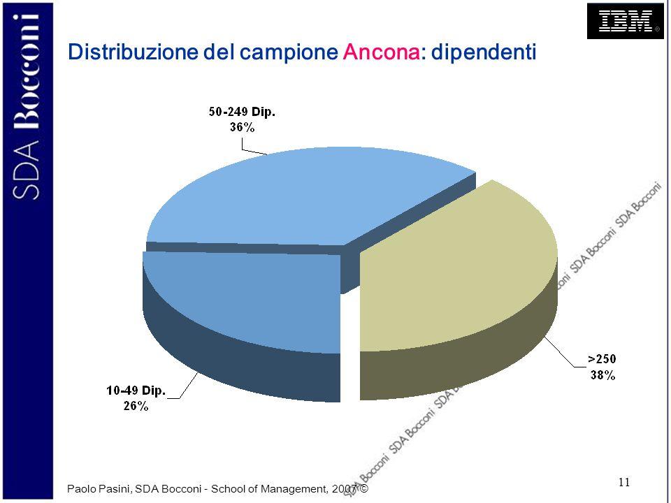 Paolo Pasini, SDA Bocconi - School of Management, 2007 © 11 Distribuzione del campione Ancona: dipendenti
