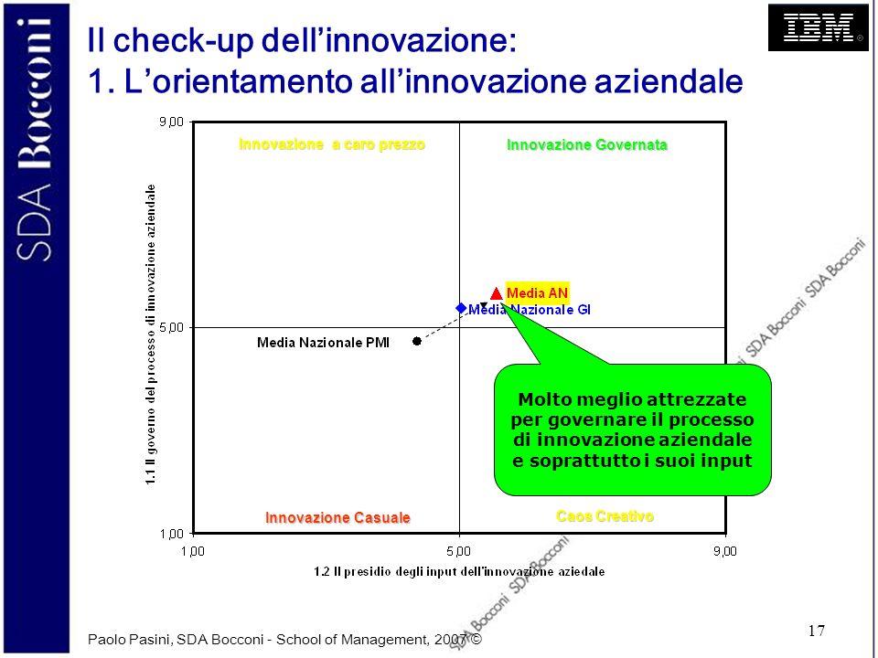 Paolo Pasini, SDA Bocconi - School of Management, 2007 © 17 Il check-up dellinnovazione: 1. Lorientamento allinnovazione aziendale Innovazione Governa