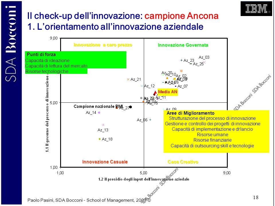 Paolo Pasini, SDA Bocconi - School of Management, 2007 © 18 Il check-up dellinnovazione: campione Ancona 1. Lorientamento allinnovazione aziendale Inn
