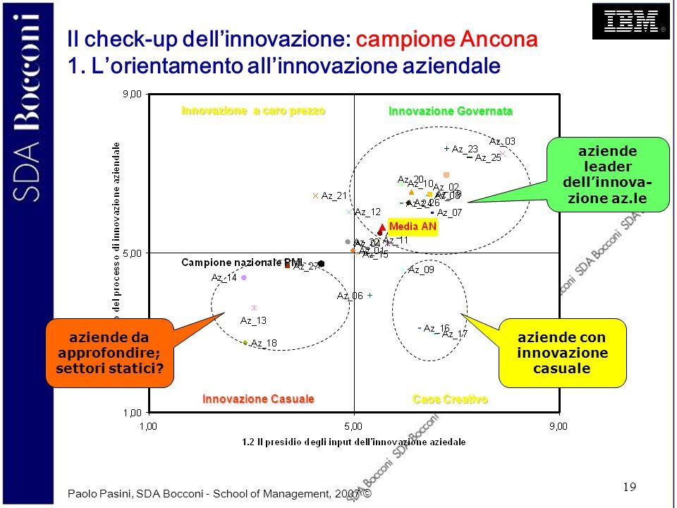 Paolo Pasini, SDA Bocconi - School of Management, 2007 © 19 Il check-up dellinnovazione: campione Ancona 1. Lorientamento allinnovazione aziendale Inn