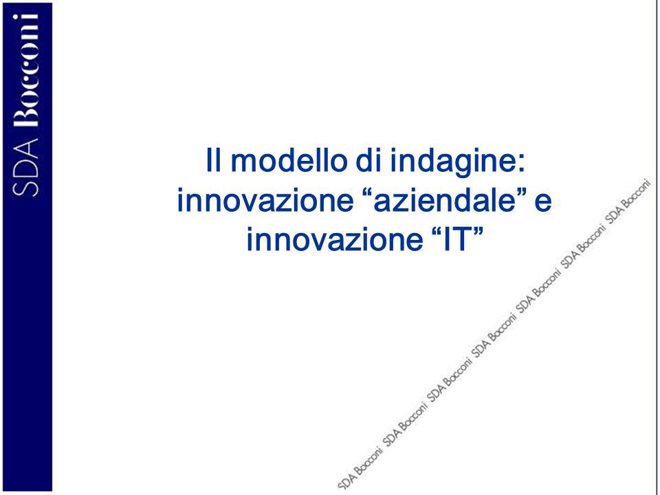 Paolo Pasini, SDA Bocconi - School of Management, 2007 © 23 Il check-up dellinnovazione: campione Ancona 2.