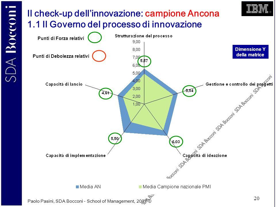 Paolo Pasini, SDA Bocconi - School of Management, 2007 © 20 Il check-up dellinnovazione: campione Ancona 1.1 Il Governo del processo di innovazione Di