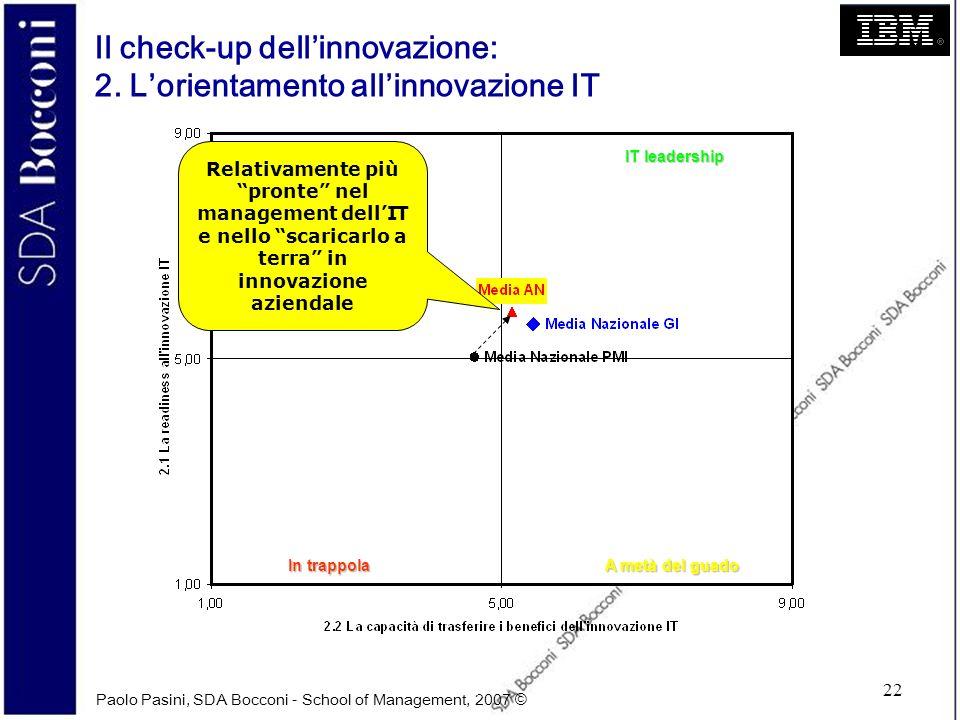 Paolo Pasini, SDA Bocconi - School of Management, 2007 © 22 Il check-up dellinnovazione: 2. Lorientamento allinnovazione IT IT leadership A metà del g
