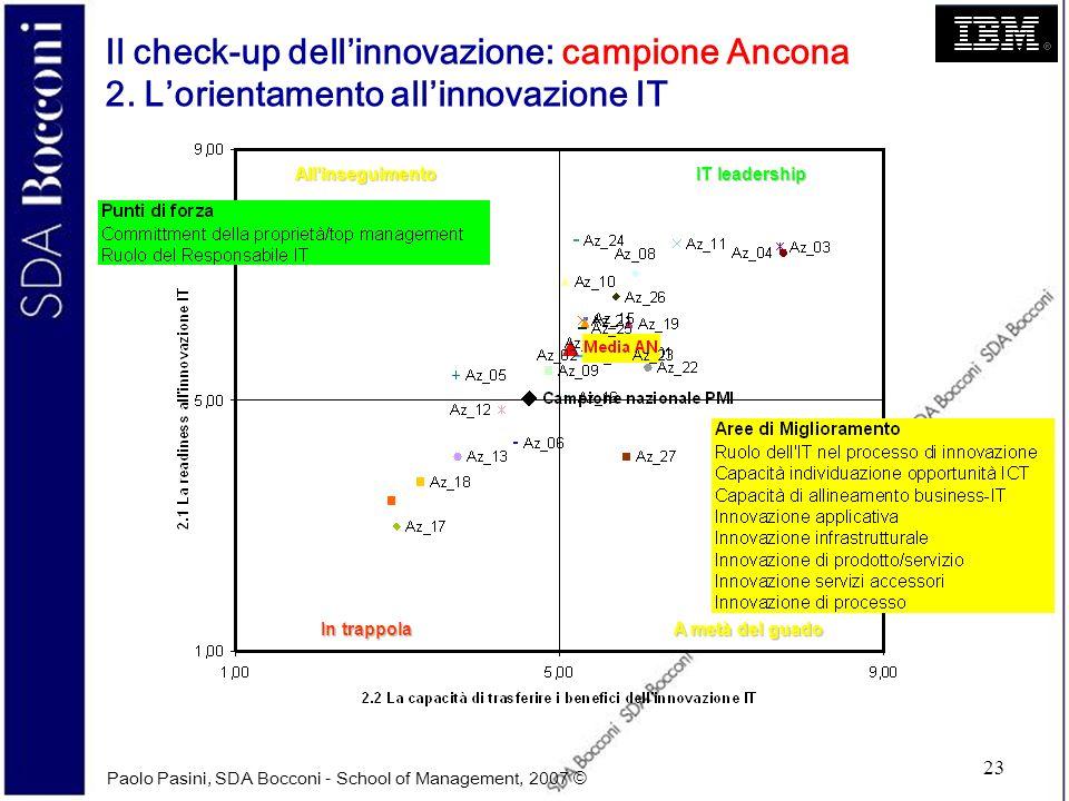 Paolo Pasini, SDA Bocconi - School of Management, 2007 © 23 Il check-up dellinnovazione: campione Ancona 2. Lorientamento allinnovazione IT IT leaders