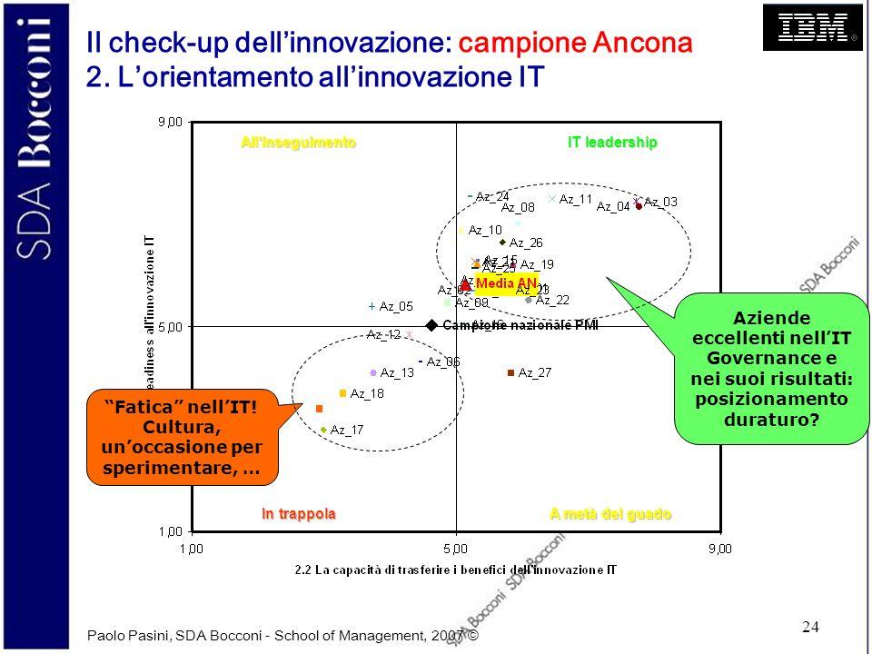 Paolo Pasini, SDA Bocconi - School of Management, 2007 © 24 Il check-up dellinnovazione: campione Ancona 2. Lorientamento allinnovazione IT IT leaders