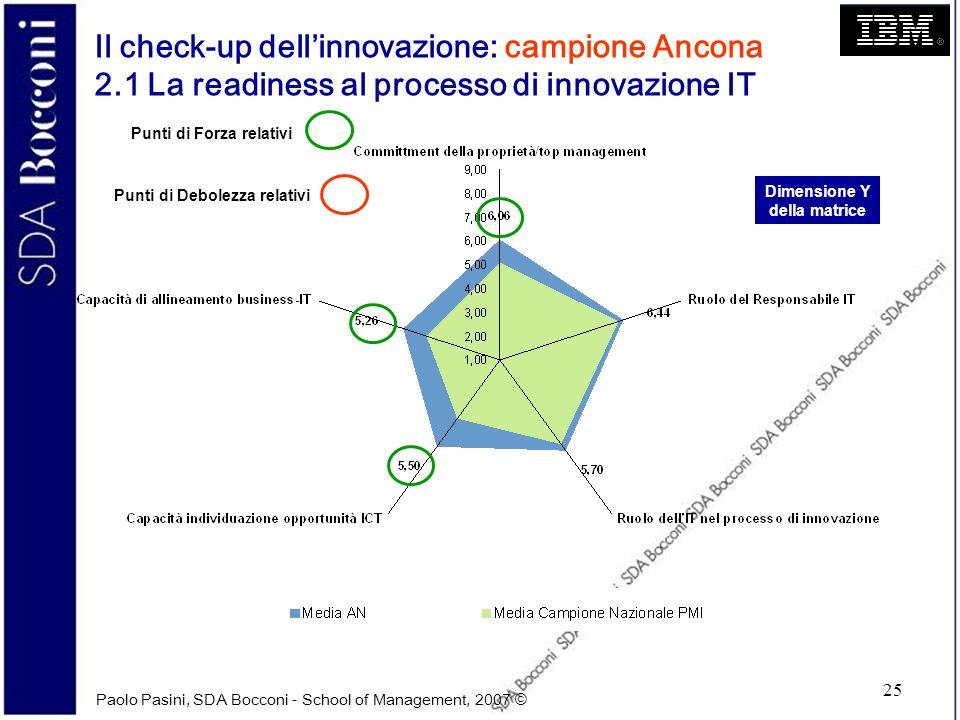 Paolo Pasini, SDA Bocconi - School of Management, 2007 © 25 Dimensione Y della matrice Il check-up dellinnovazione: campione Ancona 2.1 La readiness a