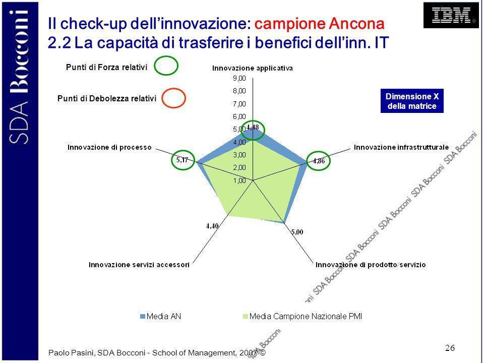 Paolo Pasini, SDA Bocconi - School of Management, 2007 © 26 Il check-up dellinnovazione: campione Ancona 2.2 La capacità di trasferire i benefici dell