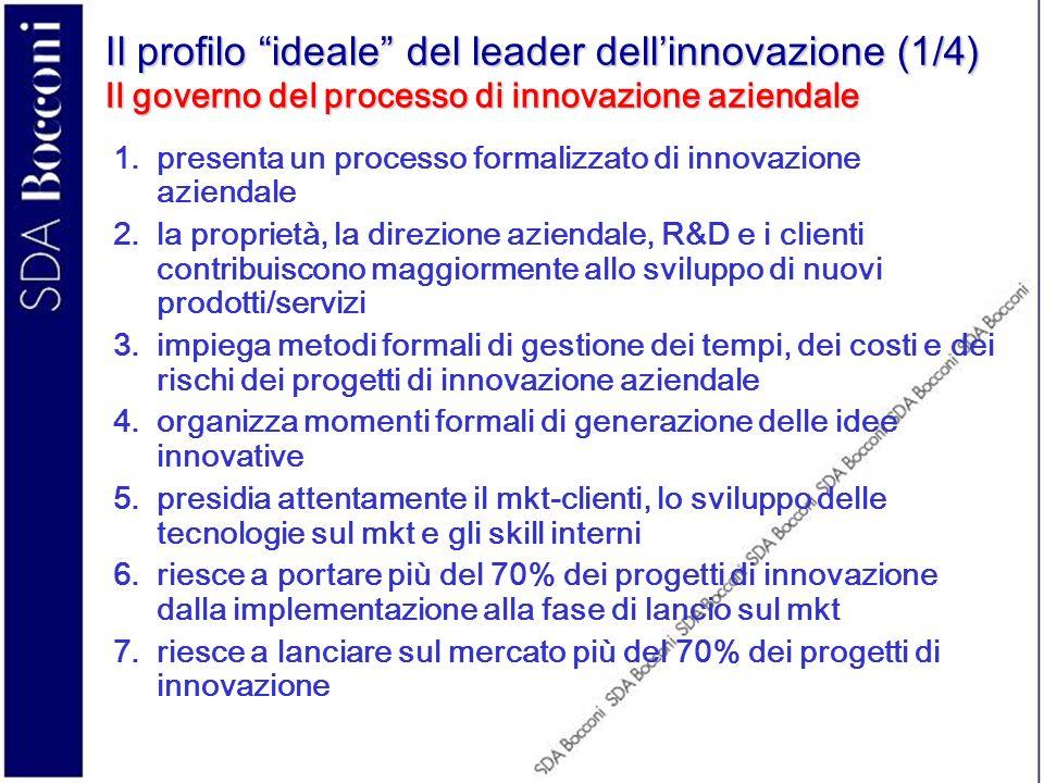 Il profilo ideale del leader dellinnovazione (1/4) Il governo del processo di innovazione aziendale 1.presenta un processo formalizzato di innovazione