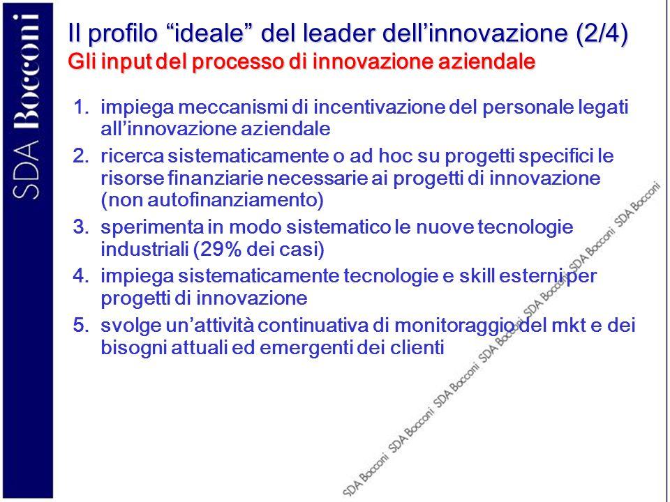 Il profilo ideale del leader dellinnovazione (2/4) Gli input del processo di innovazione aziendale 1.impiega meccanismi di incentivazione del personal