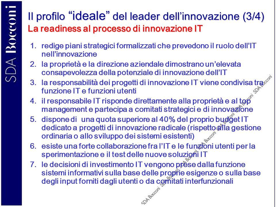 Il profilo ideale del leader dellinnovazione (3/4) La readiness al processo di innovazione IT 1.redige piani strategici formalizzati che prevedono il