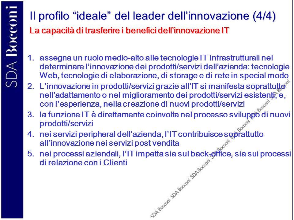 Il profilo ideale del leader dellinnovazione (4/4) La capacità di trasferire i benefici dellinnovazione IT 1.assegna un ruolo medio-alto alle tecnolog