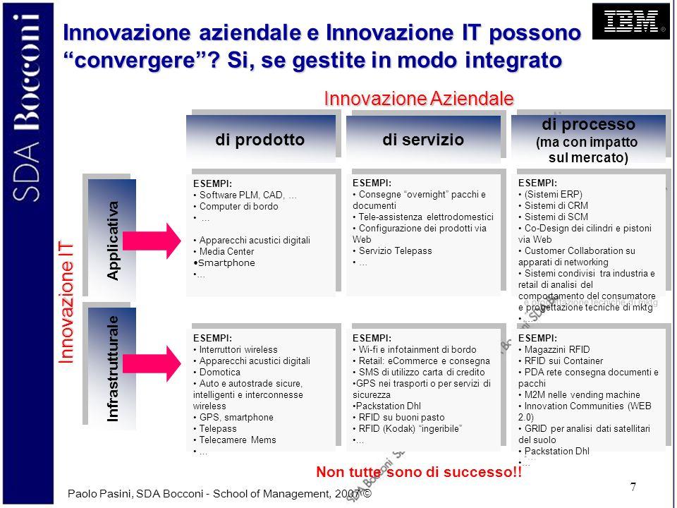 Paolo Pasini, SDA Bocconi - School of Management, 2007 © 7 Innovazione aziendale e Innovazione IT possono convergere? Si, se gestite in modo integrato