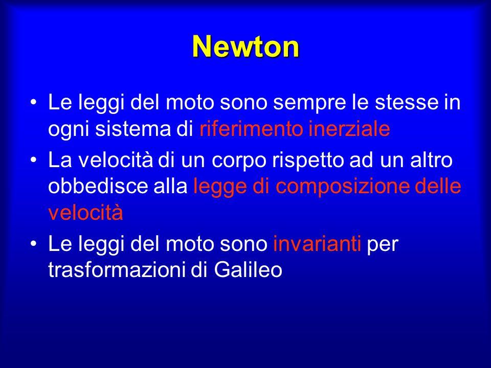 Newton Le leggi del moto sono sempre le stesse in ogni sistema di riferimento inerziale La velocità di un corpo rispetto ad un altro obbedisce alla legge di composizione delle velocità Le leggi del moto sono invarianti per trasformazioni di Galileo