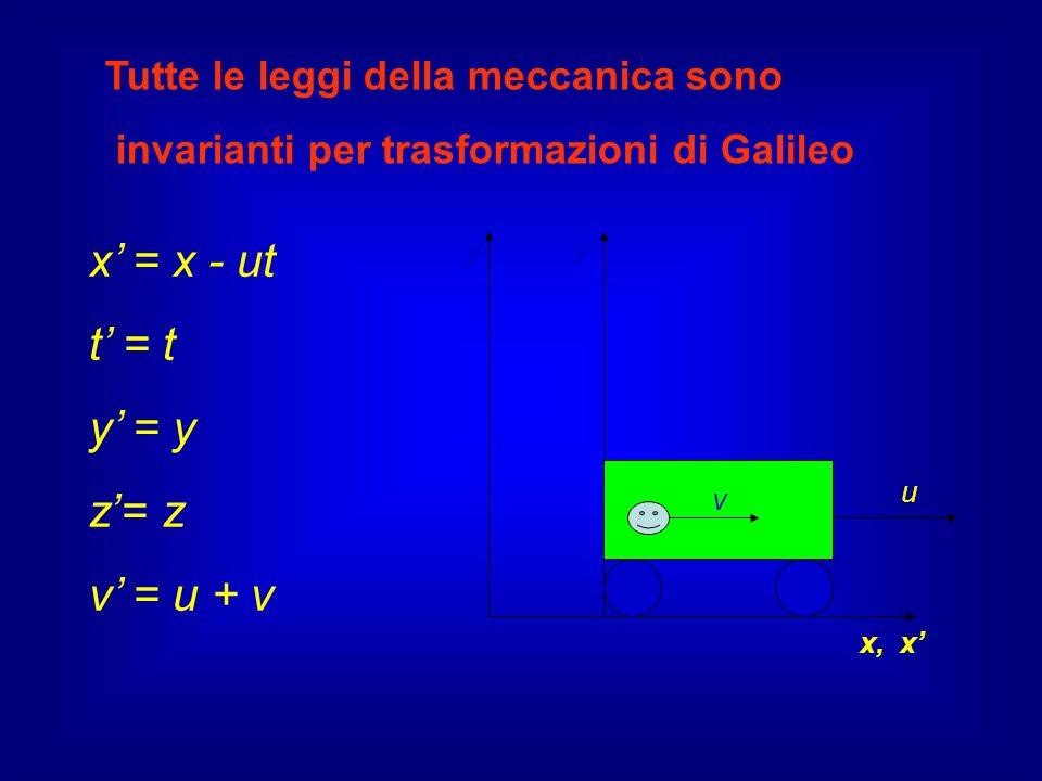 Tutte le leggi della meccanica sono invarianti per trasformazioni di Galileo x, x yy x = x - ut t = t y = y z= z v = u + v v u