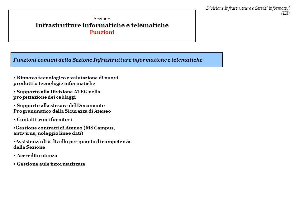 Sezione Infrastrutture informatiche e telematiche Funzioni Divisione Infrastrutture e Servizi informativi (ISI) Funzioni comuni della Sezione Infrastr