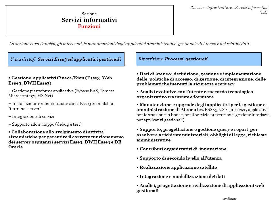 Unità di staff Servizi Esse3 ed applicativi gestionali Gestione applicativi Cineca/Kion (Esse3, Web Esse3, DWH Esse3) – Gestione piattaforme applicati