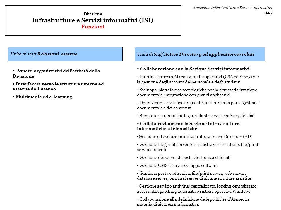 Aspetti organizzitivi dellattività della Divisione Interfaccia verso le strutture interne ed esterne dell'Ateneo Multimedia ed e-learning Divisione In