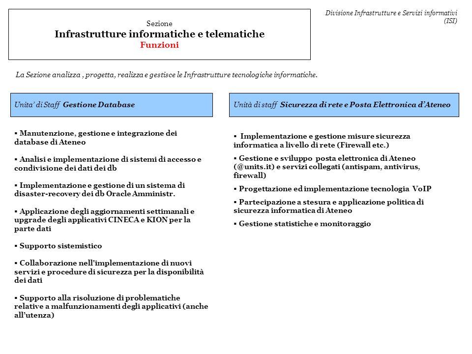 Sezione Infrastrutture informatiche e telematiche Funzioni La Sezione analizza, progetta, realizza e gestisce le Infrastrutture tecnologiche informati