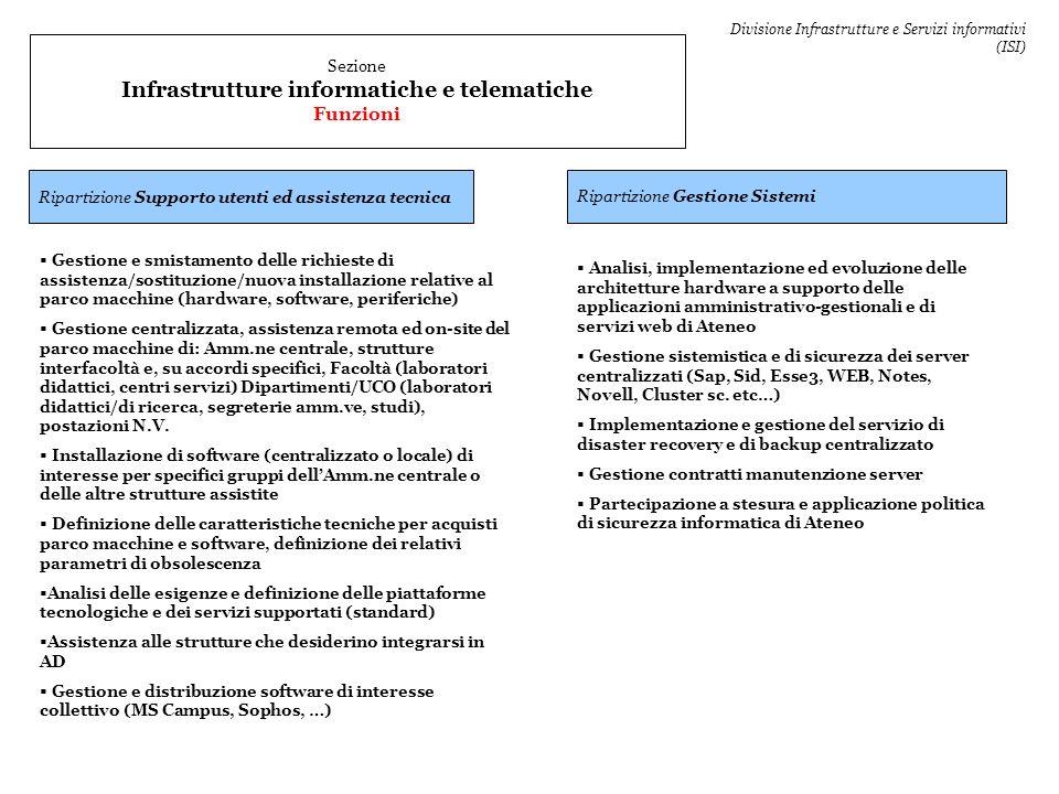 Ripartizione Supporto utenti ed assistenza tecnica Gestione e smistamento delle richieste di assistenza/sostituzione/nuova installazione relative al p