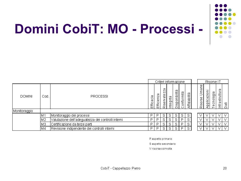 CobiT - Cappellazzo Pietro20 Domini CobiT: MO - Processi - P aspetto primario S aspetto secondario V risorsa coinvolta