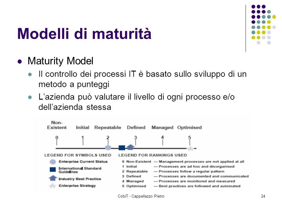 CobiT - Cappellazzo Pietro24 Modelli di maturità Maturity Model Il controllo dei processi IT è basato sullo sviluppo di un metodo a punteggi Lazienda