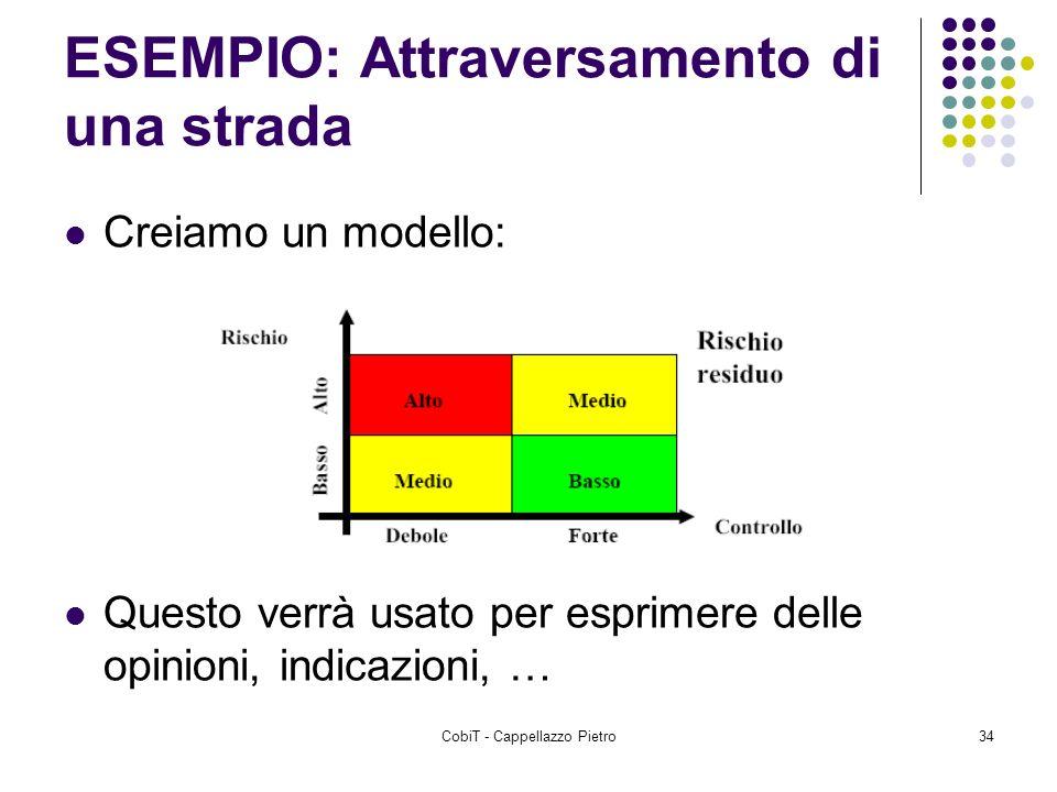 CobiT - Cappellazzo Pietro34 ESEMPIO: Attraversamento di una strada Creiamo un modello: Questo verrà usato per esprimere delle opinioni, indicazioni,