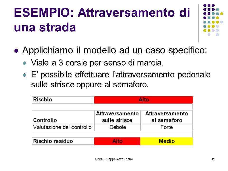 CobiT - Cappellazzo Pietro35 ESEMPIO: Attraversamento di una strada Applichiamo il modello ad un caso specifico: Viale a 3 corsie per senso di marcia.