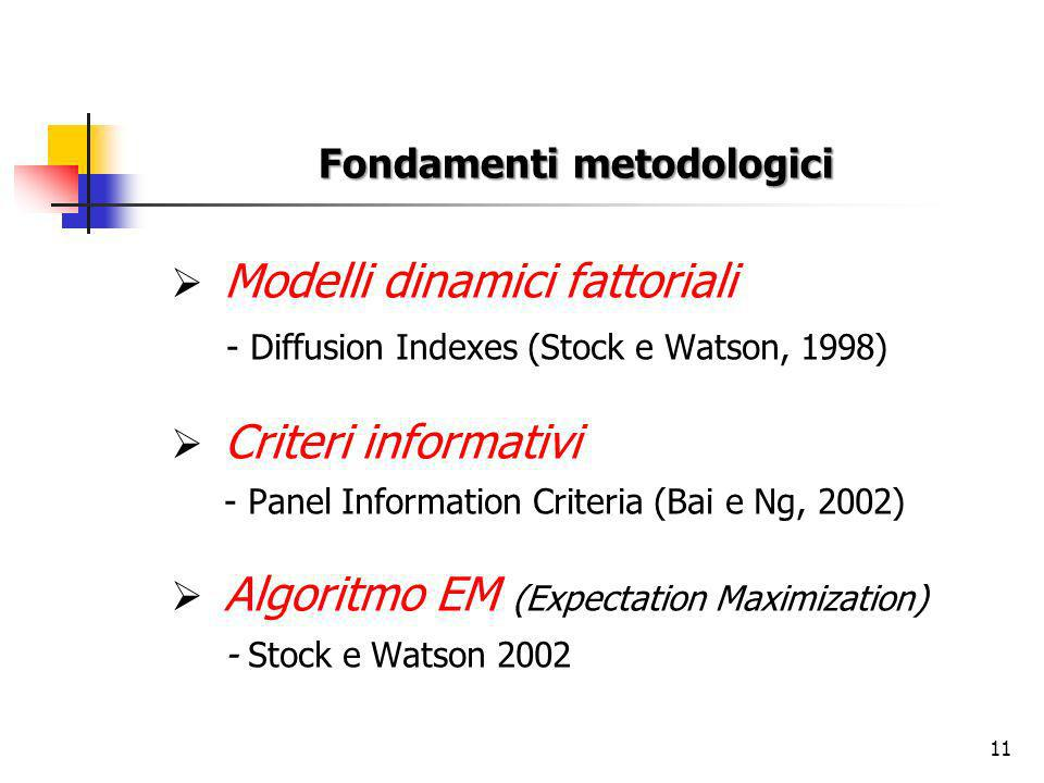 11 Fondamenti metodologici Modelli dinamici fattoriali - Diffusion Indexes (Stock e Watson, 1998) Criteri informativi - Panel Information Criteria (Bai e Ng, 2002) Algoritmo EM (Expectation Maximization) - Stock e Watson 2002