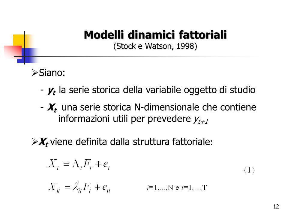 12 Modelli dinamici fattoriali (Stock e Watson, 1998) Siano: - y t la serie storica della variabile oggetto di studio - X t una serie storica N-dimensionale che contiene informazioni utili per prevedere y t+1 X t viene definita dalla struttura fattoriale :