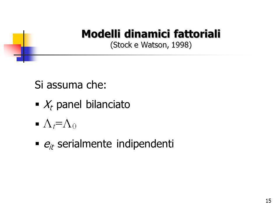 15 Modelli dinamici fattoriali (Stock e Watson, 1998) Si assuma che: X t panel bilanciato e it serialmente indipendenti