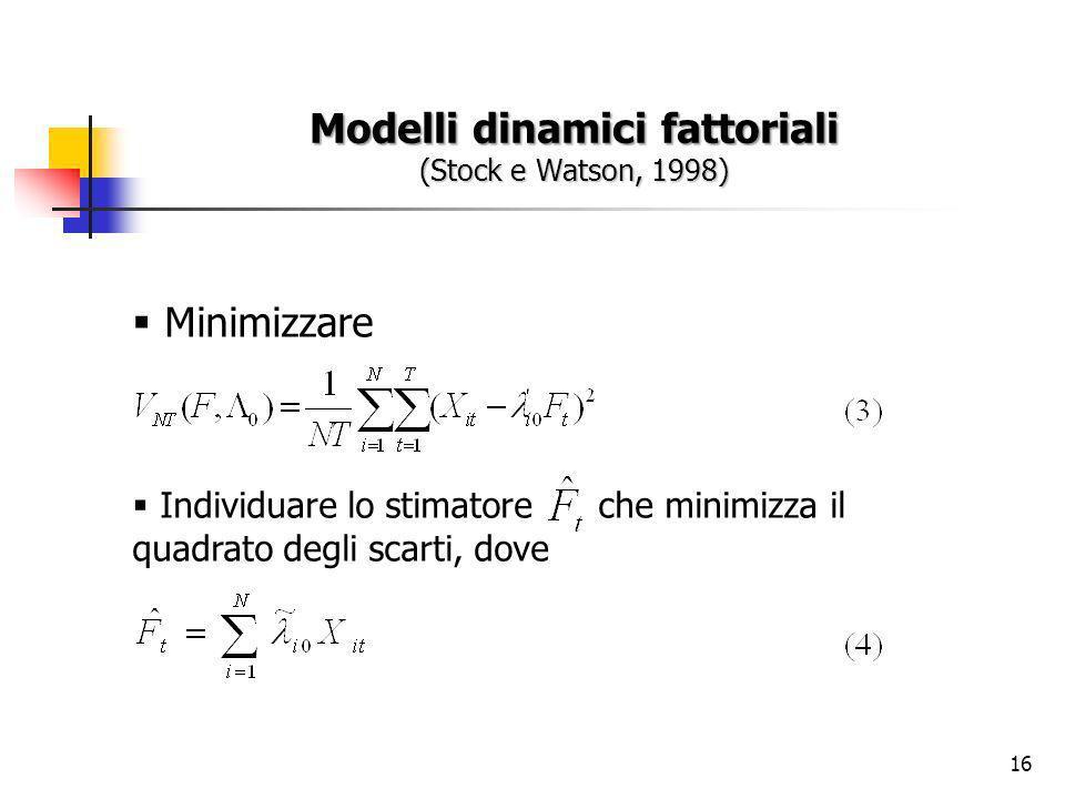 16 Modelli dinamici fattoriali (Stock e Watson, 1998) Minimizzare Individuare lo stimatore che minimizza il quadrato degli scarti, dove