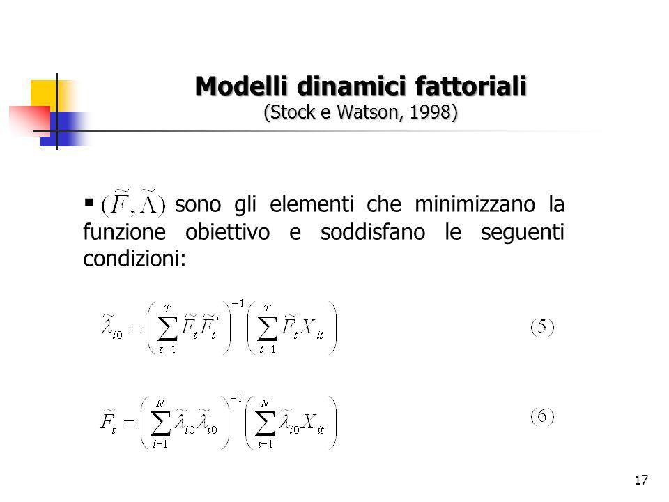 17 Modelli dinamici fattoriali (Stock e Watson, 1998) sono gli elementi che minimizzano la funzione obiettivo e soddisfano le seguenti condizioni:
