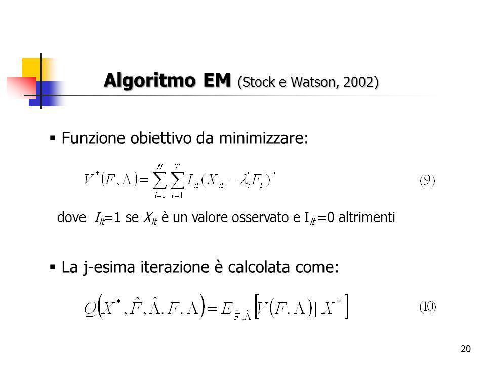 20 Algoritmo EM (Stock e Watson, 2002) Funzione obiettivo da minimizzare: dove I it =1 se X it è un valore osservato e I it =0 altrimenti La j-esima iterazione è calcolata come: