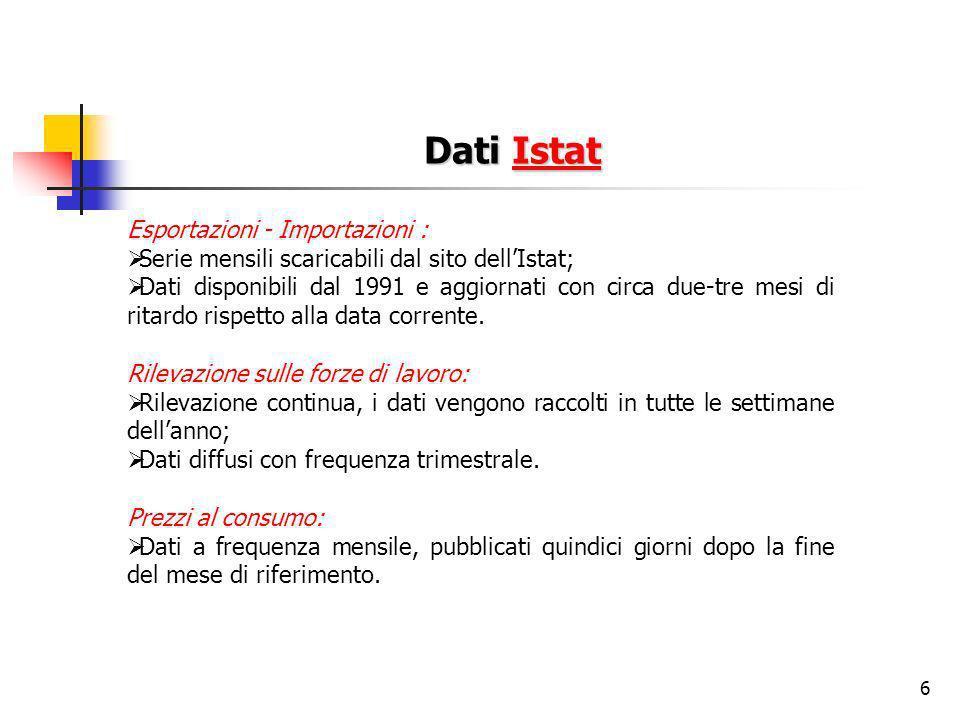 6 Dati Istat Istat Esportazioni - Importazioni : Serie mensili scaricabili dal sito dellIstat; Dati disponibili dal 1991 e aggiornati con circa due-tre mesi di ritardo rispetto alla data corrente.