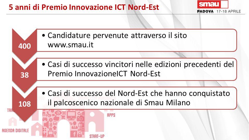 Ledizione 2013 del Premio Innovazione ICT Nord-Est 90 Candidature pervenute attraverso il sito www.smau.it 17 Casi di successo finalisti 5 Casi di successo vincitori