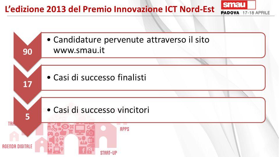 Ledizione 2013 del Premio Innovazione ICT Nord-Est 90 Candidature pervenute attraverso il sito www.smau.it 17 Casi di successo finalisti 5 Casi di suc