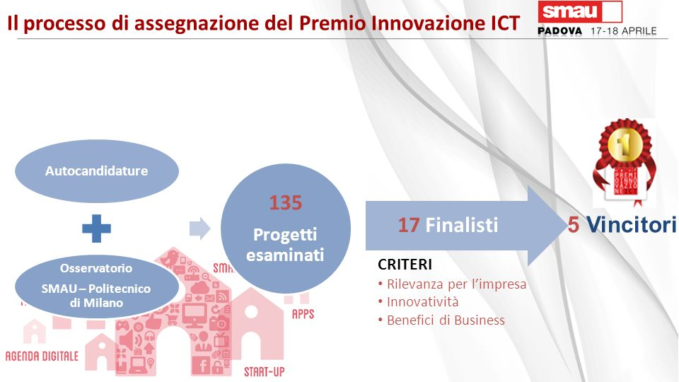 Il processo di assegnazione del Premio Innovazione ICT Autocandidature Osservatorio SMAU – Politecnico di Milano 135 Progetti esaminati 17 Finalisti 5